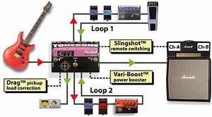 Radial Tonebone Loopbone Dual Fx Loop