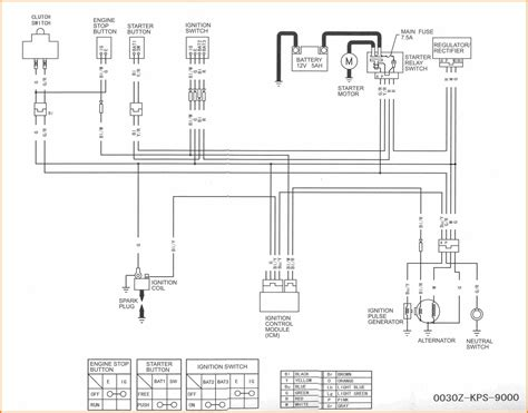 Electric Start Wiring Diagram by Pit Bike Wiring Diagram Electric Start Hobbiesxstyle