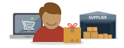 3 of The Best Suppliers for Dropshipping