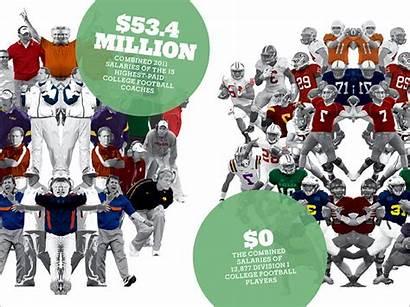 Athletes College Paying Start York