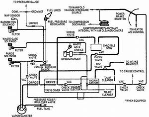 Vacuum Diagram Turbo 400 Transmission