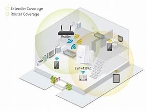 Edimax - Wi-fi Range Extenders - Ac750 Dual-band  Access