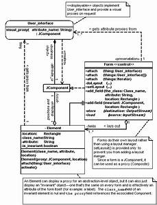 Wiring Diagram  34 Uml Class Diagram Cheat Sheet