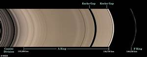 New pictures of Saturn's rings reveal the vast chasms that ...