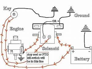 Generator Motor Diagram Generator Motor Wiring Diagram Valid Ac Fresh An Generator Motor Diagram