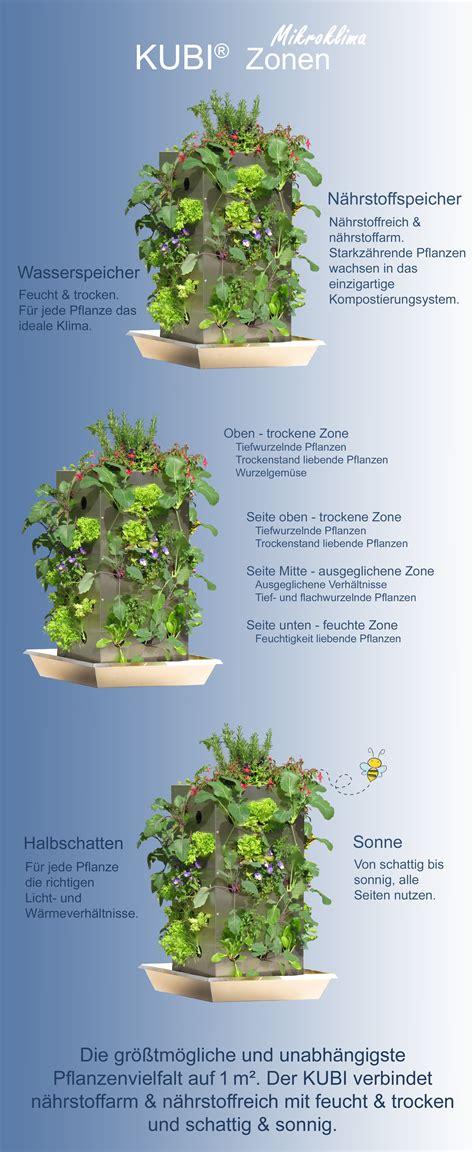 Blühende Pflanzen Schattige Plätze by Stauden F 252 R Schattige Pl 228 Tze Wohn Design