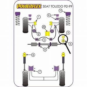 Powerflex Rear Lower Engine Mount Bush  Diesel Seat Toledo