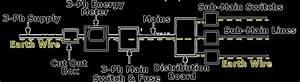 Schemetic Diagram Of Domestic 3