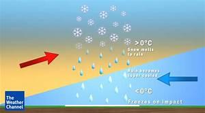 Nathan Rao  Uk Siberian Freeze