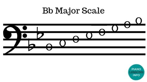 bass clef scales major scales