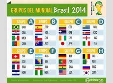 México en Grupo A con Brasil, Croacia y Camerún Mundial