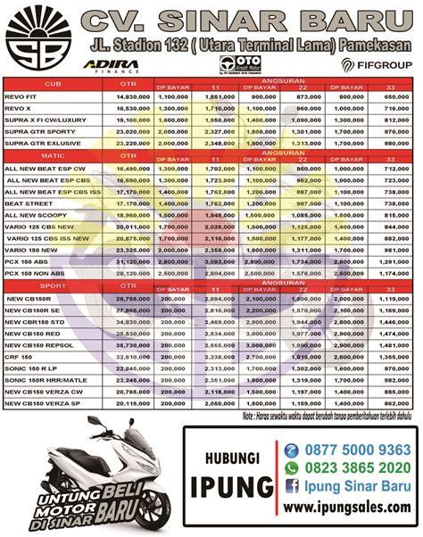 Pcx 2018 Brosur by Brosur Motor Honda 2018 Impremedia Net