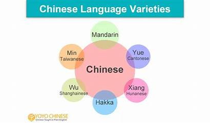 Chinese Language China Dialects Many Varieties Speakers