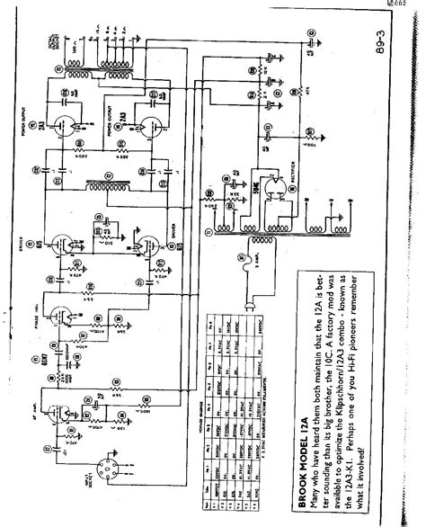 Brook 12a se amp schematic - 2-Channel Home Audio - The