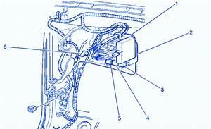 Cadillac Srx 2011 Under Dash Fuse Box  Block Circuit Breaker Diagram
