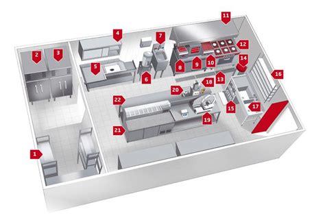 plan cuisine professionnelle normes plan cuisine professionnelle gratuit 28 images plan