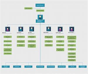 organizational chart templates editable online and free With template for an organizational chart