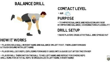 proven football conditioning drills improve speed