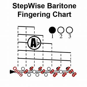 baritone finger chart treble clef 3 valve baritone euphonium chart and flashcards