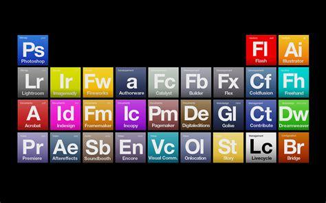 Free alternatives to popular Adobe programs - 824News