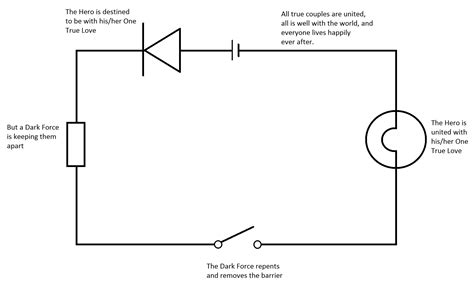 Diagram Electrical Circuit Images