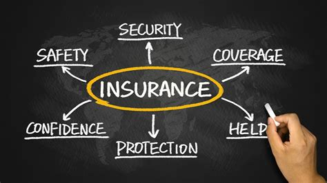 Insurance brokers are professional companies, regulated by the financial conduct authority (fca). Best Insurance Companies in South Africa in 2019 (And Worst)