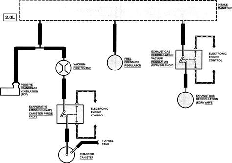 1999 Ford Vacuum Diagram by 2003 Chevrolet Truck Suburban 1500 2wd 5 3l Mfi Ohv 8cyl