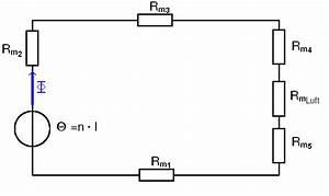 Magnetischen Fluss Berechnen : magnetischer kreis der ~ Themetempest.com Abrechnung