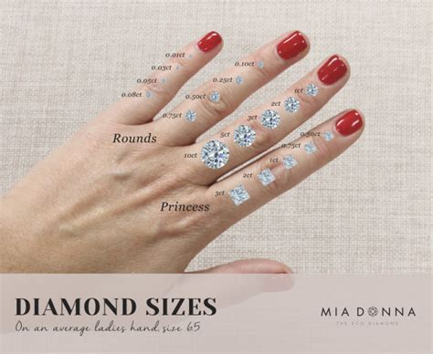 diamond sizes archives miadonna diamond blog miadonna