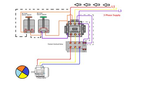 Direct Online Starter Animation Diagrams Electric