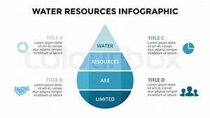 Vector Water Drop Eco Infographic