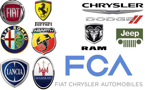 Fiat Owns What Brands by June Auto Sales Looking Fca Sales Poised To Pop