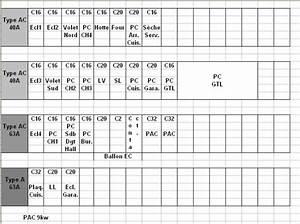 Tableau Electrique 4 Rangées : exemple de tableau electrique 4 rangees ~ Dailycaller-alerts.com Idées de Décoration