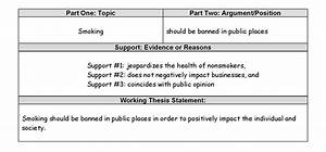 Working Thesis Statement Examples  Thesis Statement