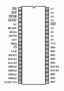 8085 Pin Diagram And Description Pd - Kabweitemp