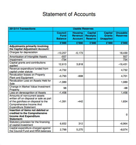 statement of account template 11 statement of account sles sle templates