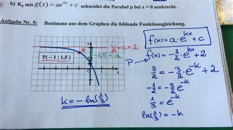 aus graphen die funktionsgleichung bestimmen fx