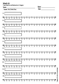 addition and subtraction of integers number line blank