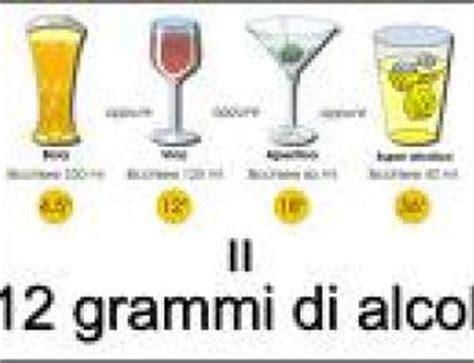 Intossicazione da alcool - alcol Dipendenza