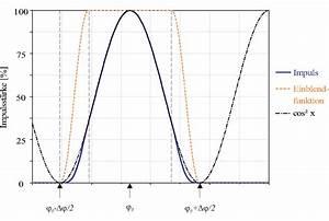 Elastizität Berechnen : teilinstitut dynamik mechatronik abschlussarbeiten 2011 simulation diskreter ~ Themetempest.com Abrechnung