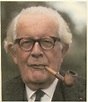 Jean Piaget : Theory of Cognitive Development - Mind ...