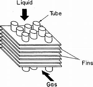 Schematic Of A Fin U2013tube Heat Exchanger