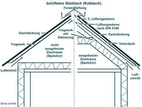 Zweischaliges Belueftetes Dach Kaltdach kaltdach shkwissen haustechnikdialog