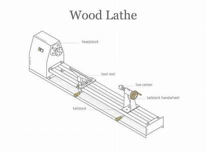 Lathe Wood Vector Clip Illustrations
