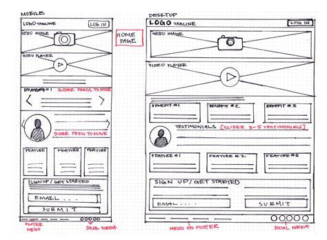 create   wireframe   steps
