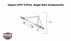 Utv Impact Diagrams - V-plow Diagrams