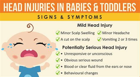baby bumps head   worry head   er