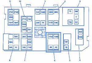 Gmc Jimmy 2000 Fuse Box  Block Circuit Breaker Diagram