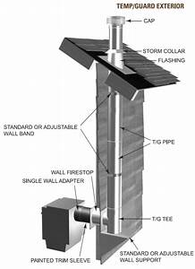 Chimney Pipe  8 Inch  Roof Brace Kit  Galvanized  Metal
