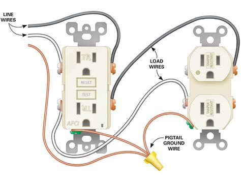 parts   electrical outlet mycoffeepotorg